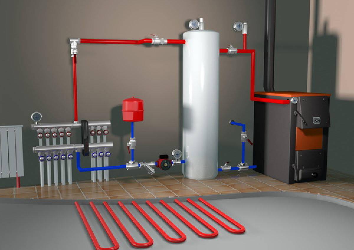 Газовые системы отопления частных домов